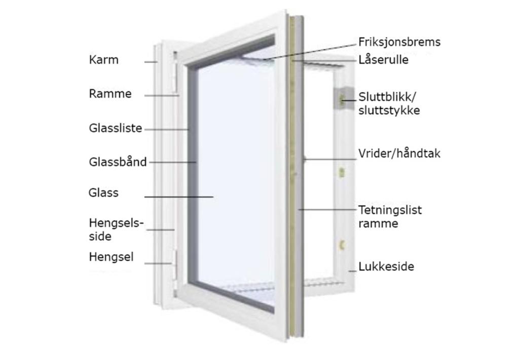 Hvidbjerg Vinduet Norge Energi Glass